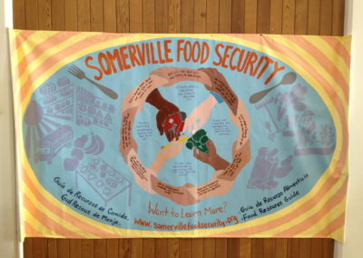 Food Security Data Mural