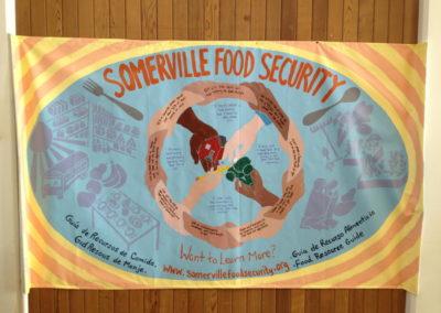 Food Security Data Mural
